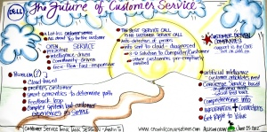 How important does your brand think customer service is?  Photo credit © Dell Inc.